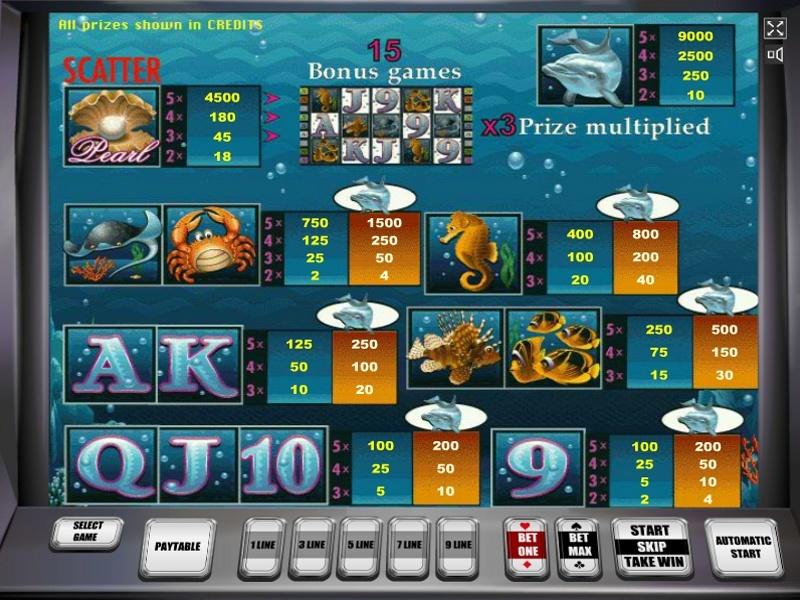 Dolphins Pearl Online Spielen Gratis